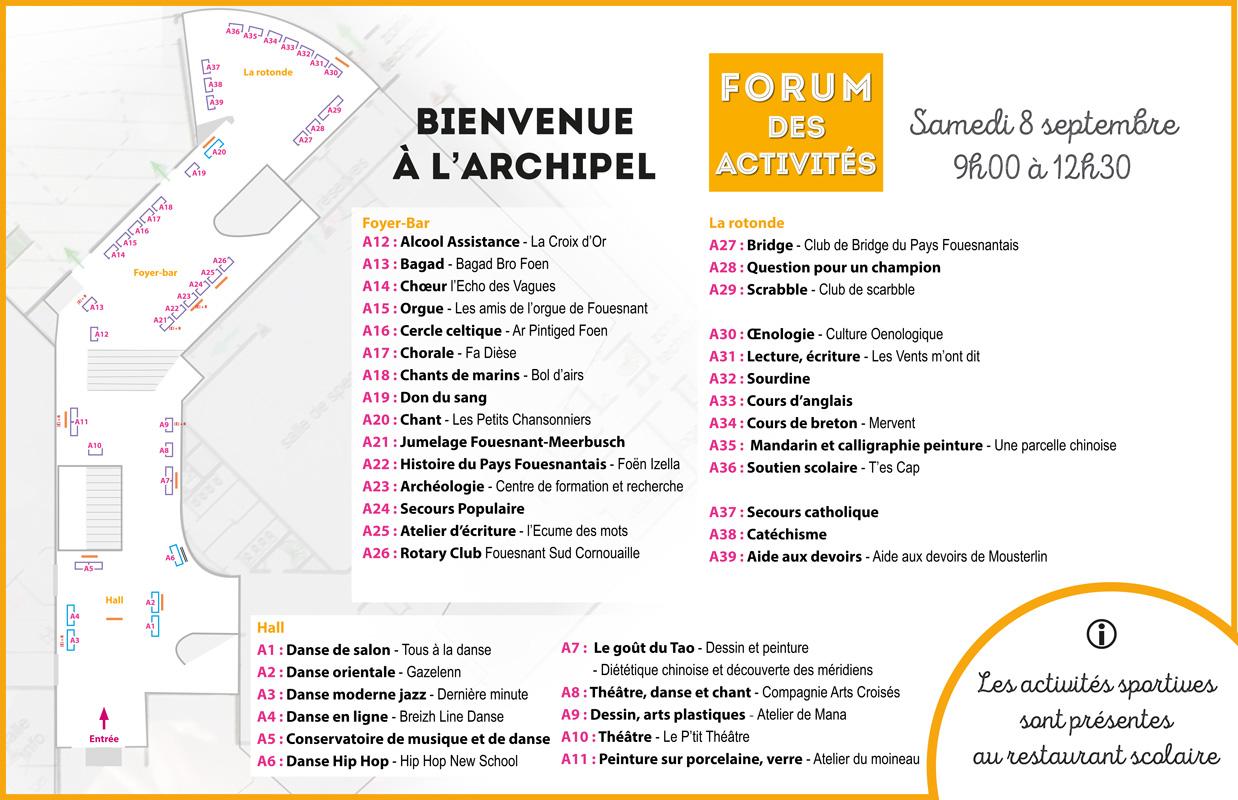 plans-du-Forum-2018-2